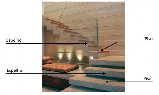 Como Calcular Escada Reta Render Blog
