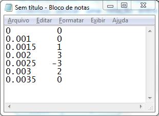 Multisim - TXT