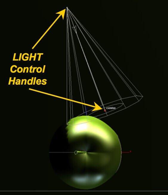 Alguns formatos de arquivo 3D têm a capacidade de codificar informações sobre luzes, como mostrado nesta imagem.